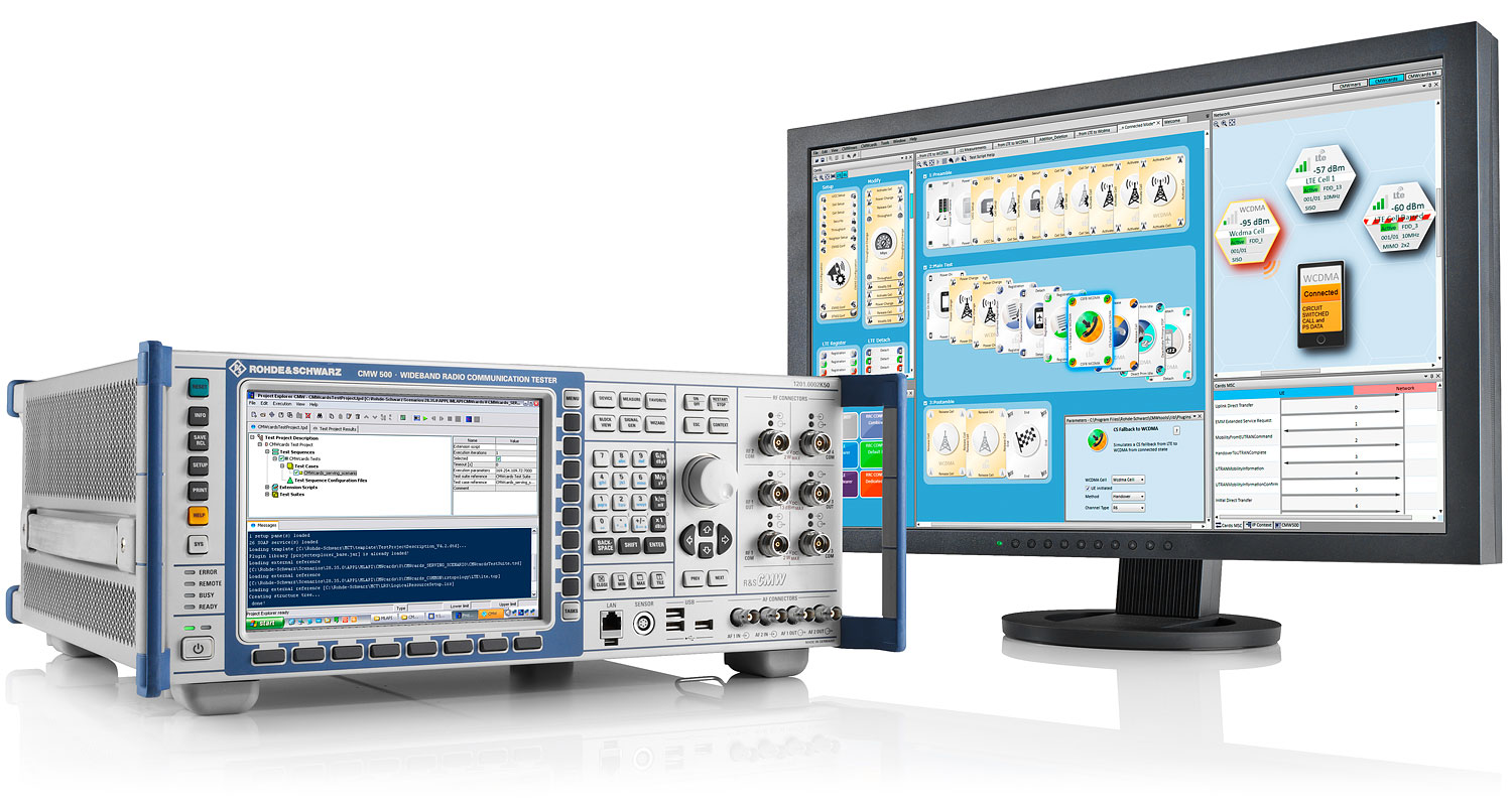 R&S®CMWcards | Overview | Rohde & Schwarz
