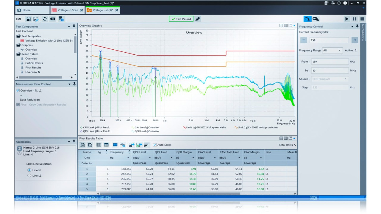 Basic Introduction to the New R&S®ELEKTRA Test Software, the Successor of the Famous R&S®EMC32 Measurement Software