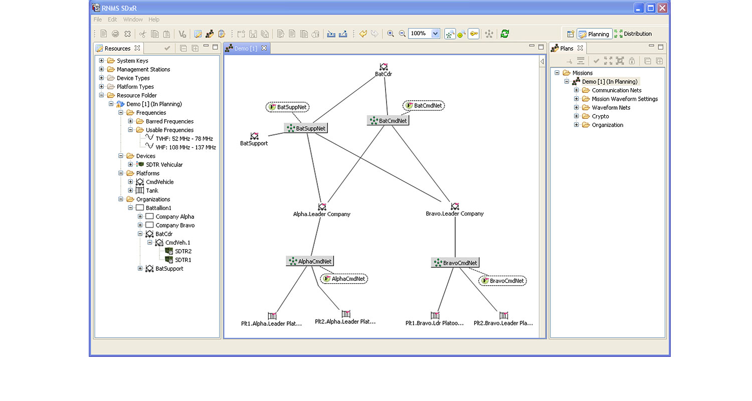 SOVERON® NETWORK MANAGEMENT for the SOVERON® SDR software