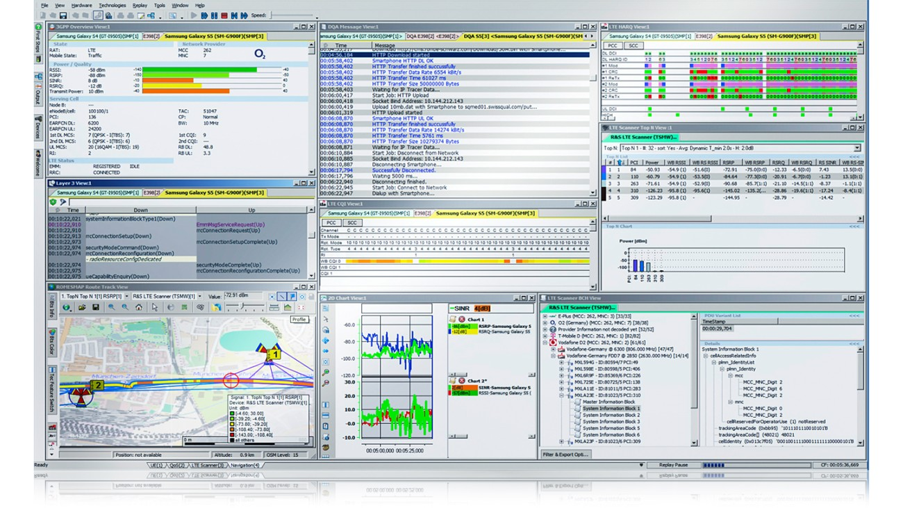 R&S®ROMES drive test software