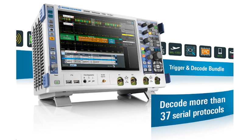 RTO trigger and decode bundle option