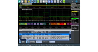 Rto Test Symbol >> R&S®RTO-K4 FlexRay™ Serial Triggering and Decoding   Test & Measurement   Option   Rohde & Schwarz