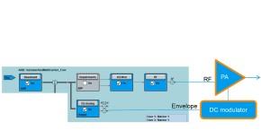 SGT-K540-Envelope-Tracking_Signal-Generator_img1.jpg