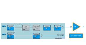 SGT-K543-Envelope-ARB_Signal-Generator_img.jpg