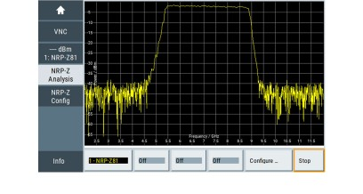 "With a connected NRP power sensor the power analysis option can measure ""Power versus Frequency"". One application example is to measure the passband characteristic of a bandpass filter in order to determine, if the filter has passed after filter tuning."