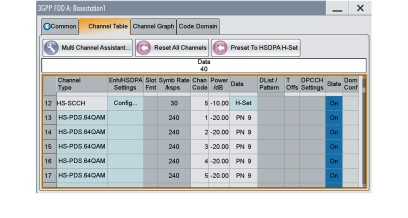 Excerpt from channel table of a HSDPA H-Set 8 signal.