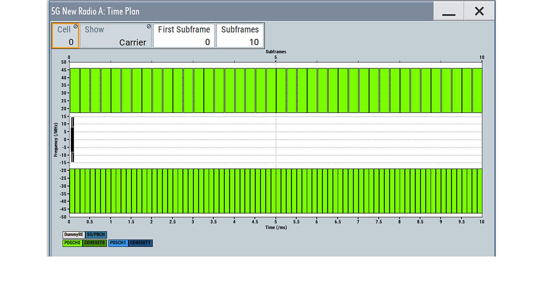 R&S®SMW-K144 5G New Radio   Test & measurement   Option