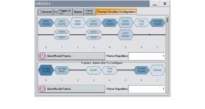 Comprehensive frame and slot configuration for EDGE Evolution signals.