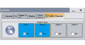 Basic configuration of 1xEV-DO downlink scenarios.