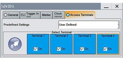 Basic configuration of 1xEV-DO uplink scenarios.