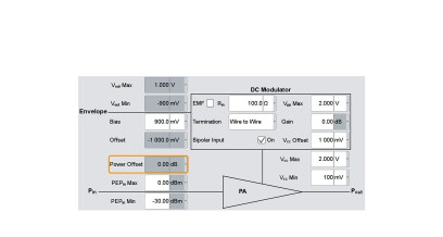 R&S®SMW-K540 – Automatic envelope voltage adaptation