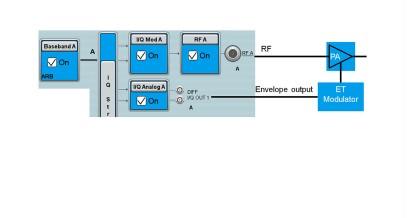 R&S®SMW-K540 – Block diagram