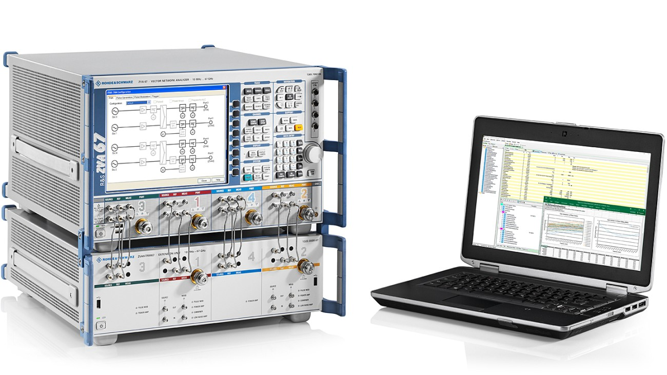 R&S®ZVA Network analyzer, R&S®ZVAX-TRM and TRM test library