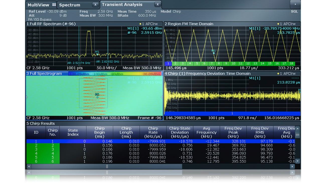 Narrowband IoT signal UL