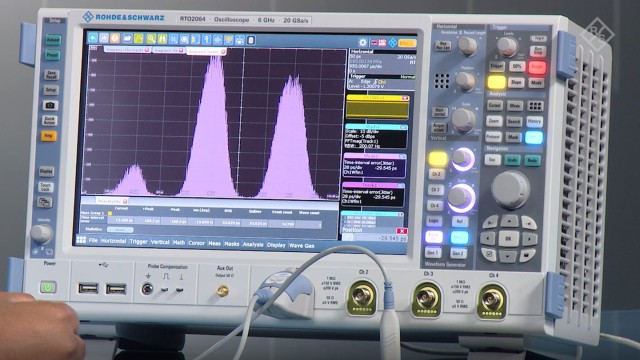Signal integrity measurements with jitter analysis