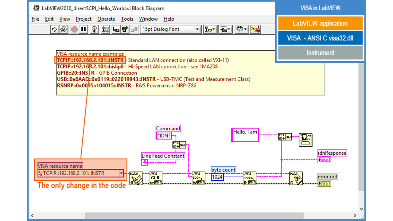 CH4_HelloWorld_LabVIEW_16x9.png