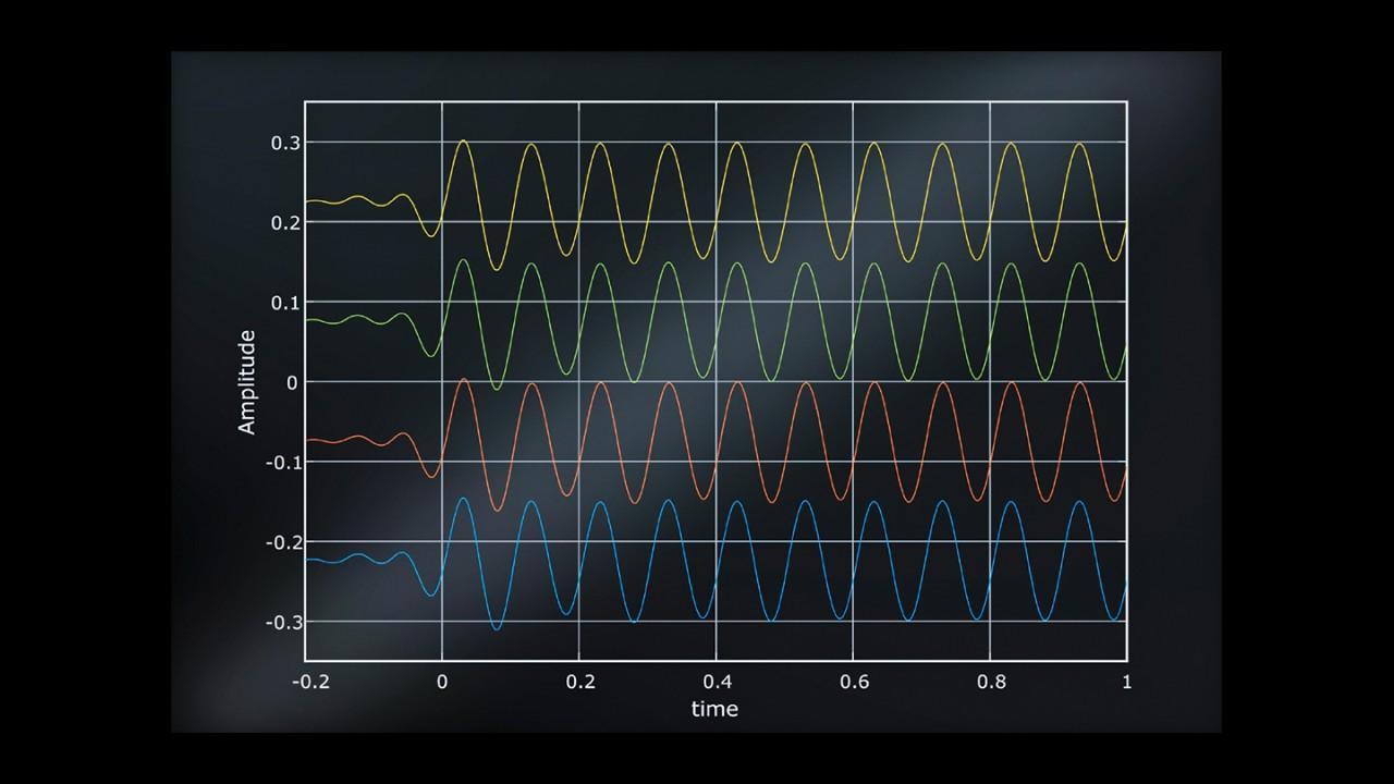 Phase coherent multi-instrument setups