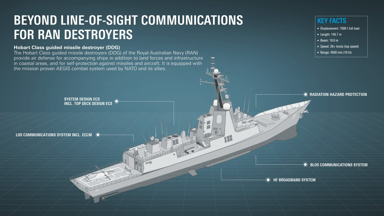 NAVICS-security-reference-h39-royal-navy_pdf_1440x_v2.jpg