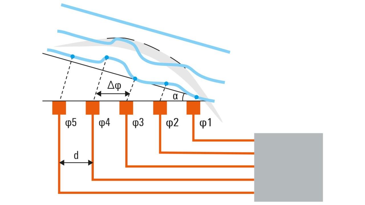Automotive-Radar-Whitepaper-Fundamentals-of-radome-and-bumper-measurement-QAR-Rohde-Schwarz_1440x810.jpg
