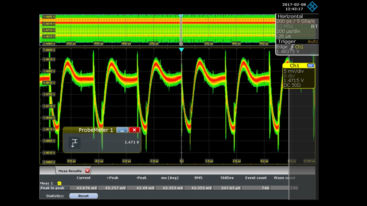 Five tips for power integrity measurements