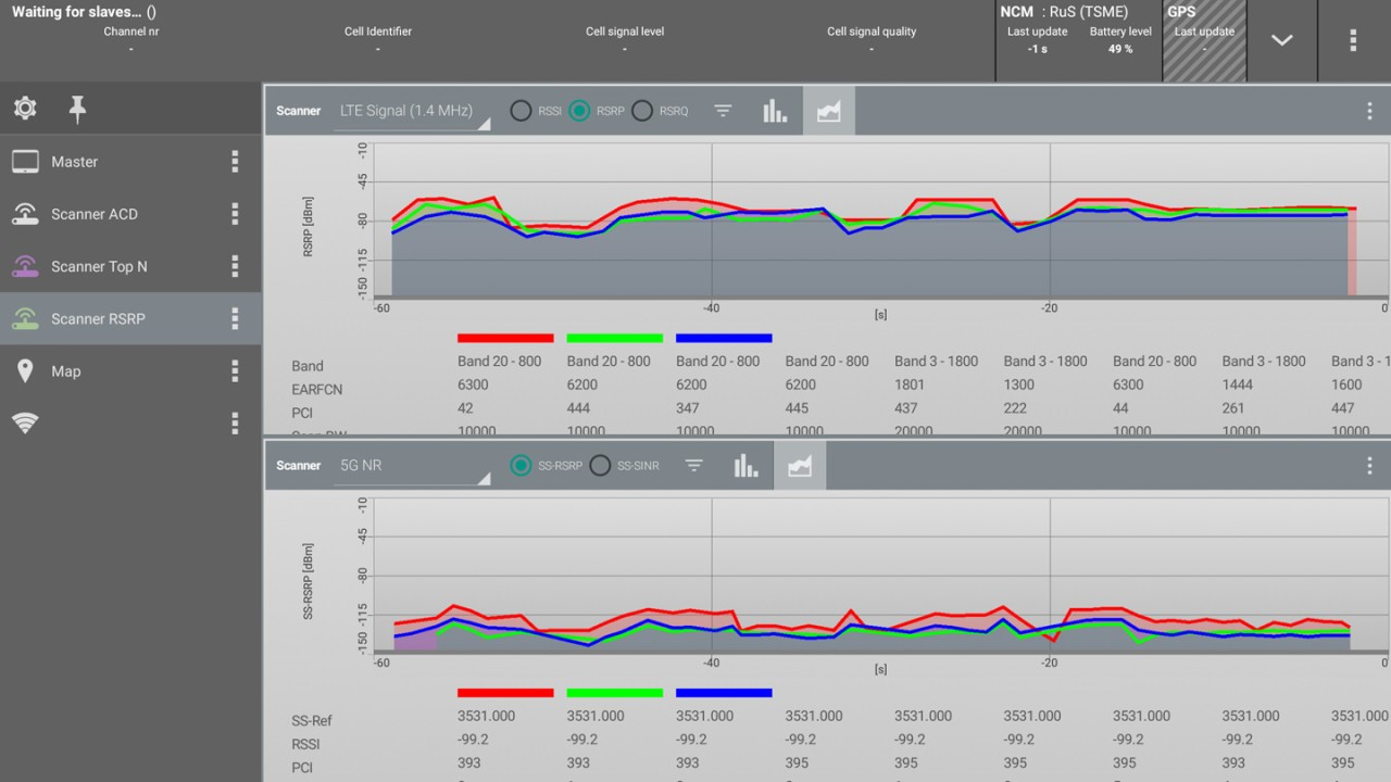 5G-site-testing-troubleshooting-signal-of-interest-highest-value