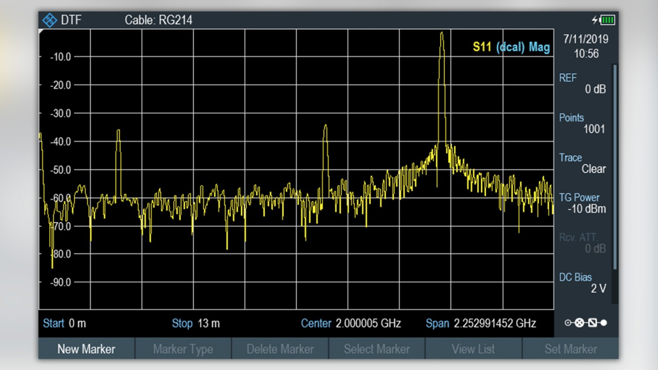 Figure 5: DTF measurement, recorded with R&S®Cable Rider ZPH