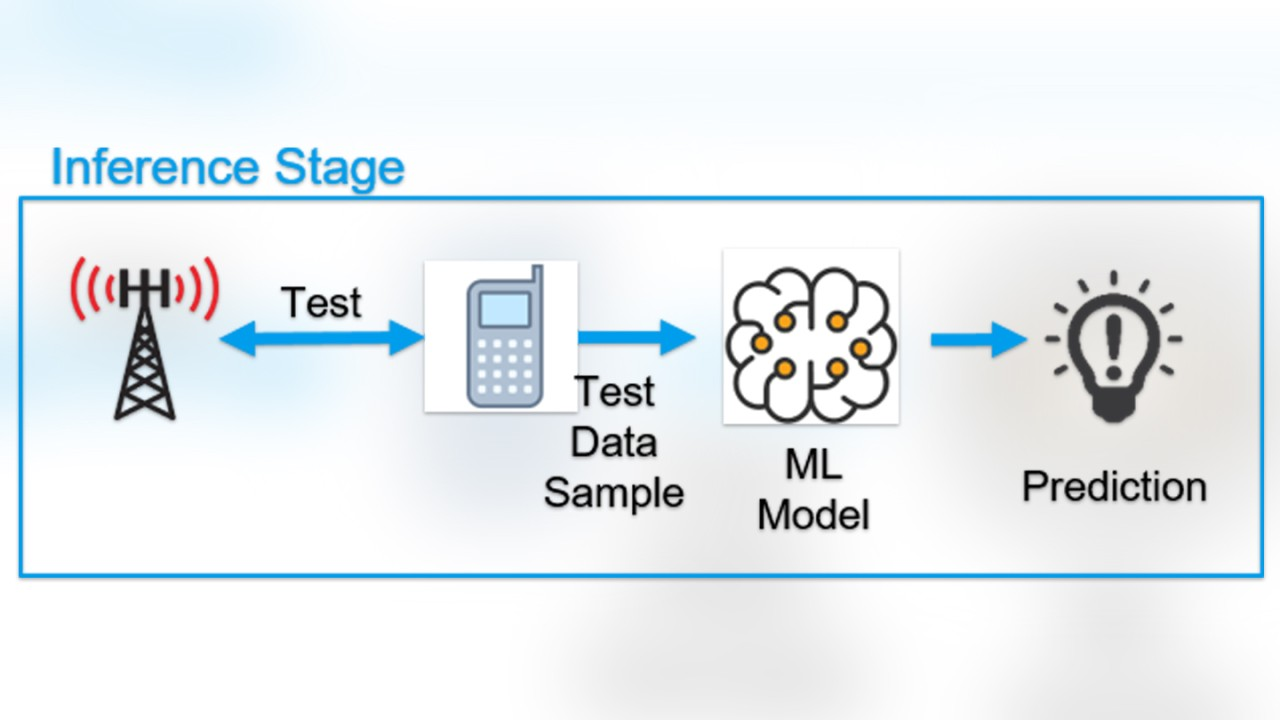 Machine learning inference stage