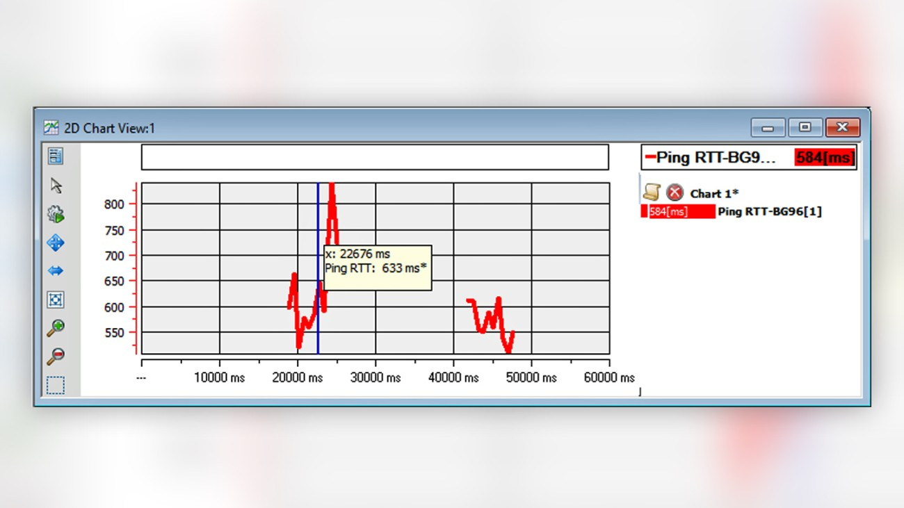 R&S®ROMES4 2D chart with ping results commanded via AT