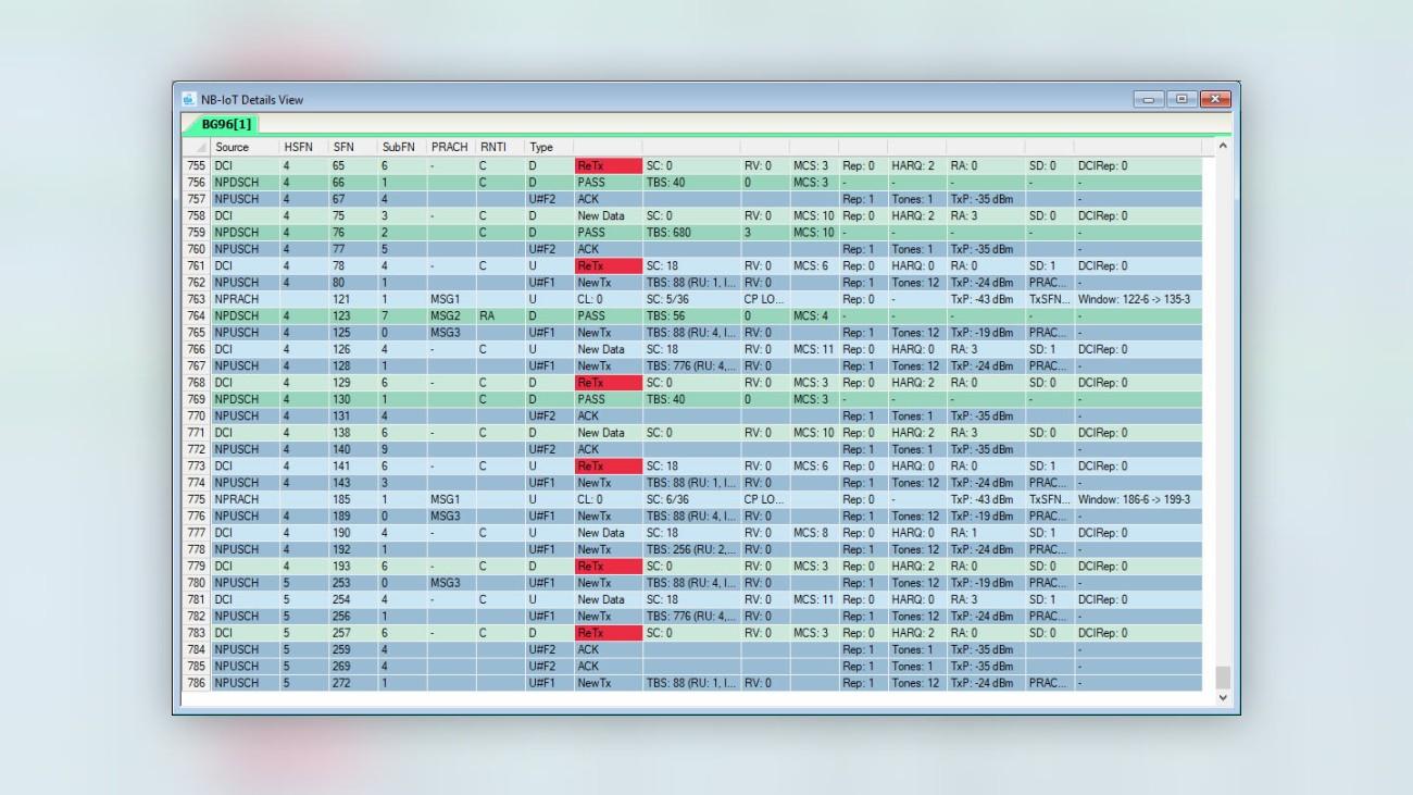 R&S®ROMES4 NB-IoT detail view showing per TTI details