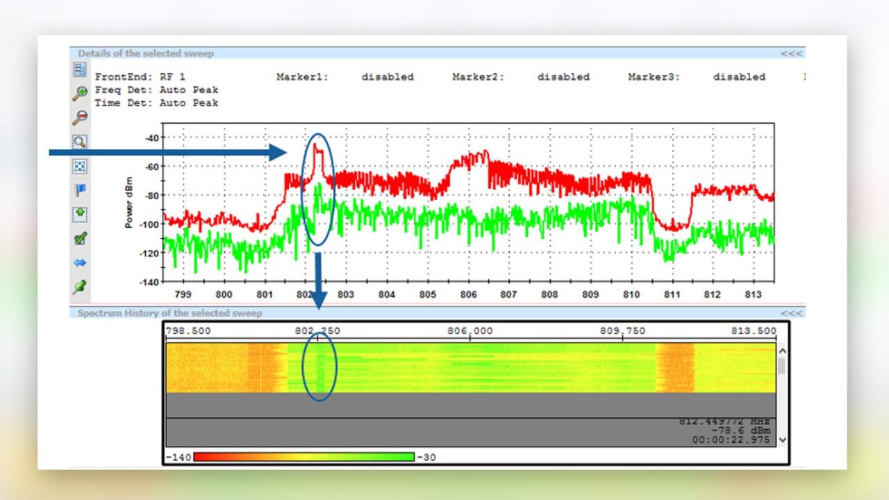 LTE carrier spectrum view