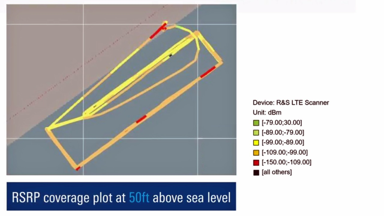 RSRP coverage plot at 50 feet above sea level (left) versus at 200 feet above sea level (right)