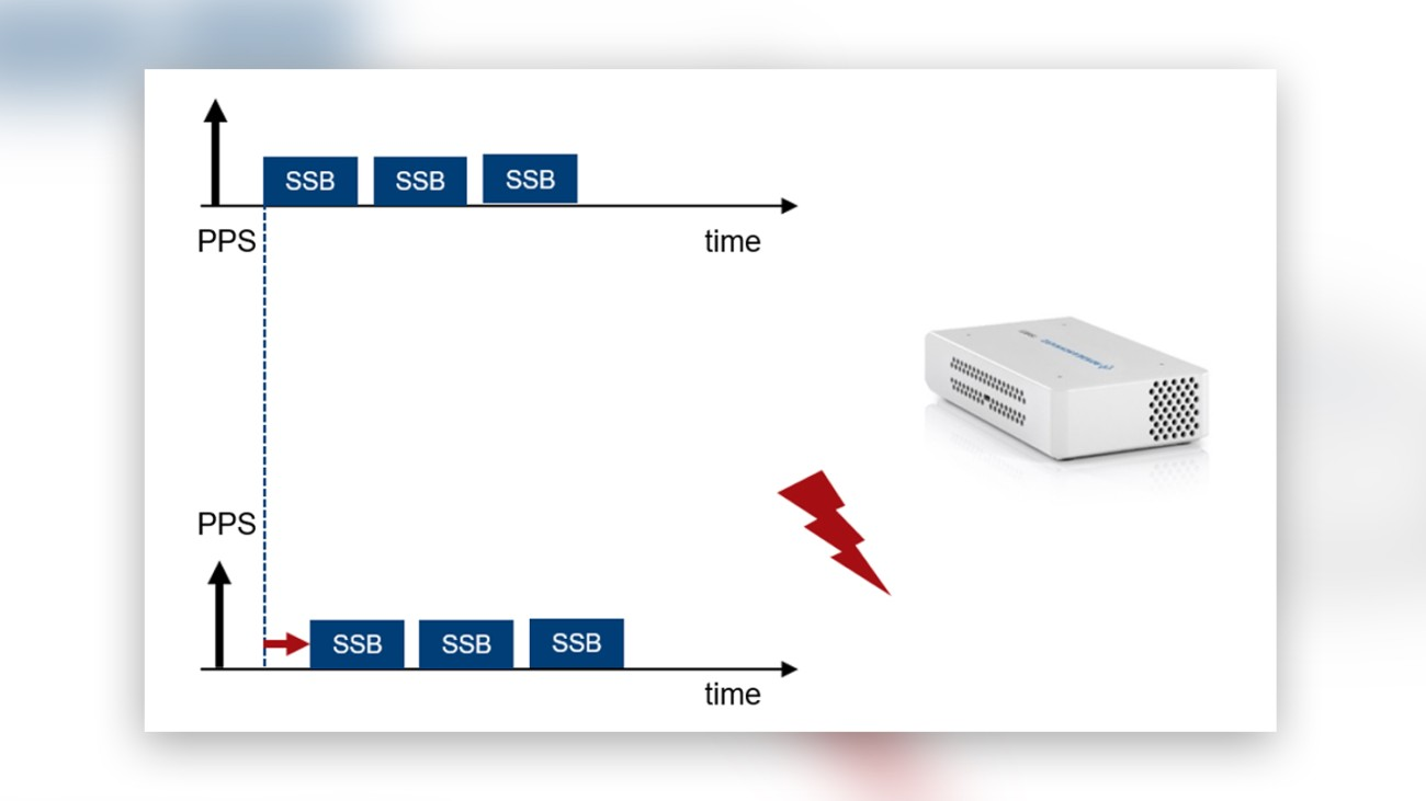 Figure 4: The R&S®TSME6 scanner measures the time offset between the PPS and the arrival of the 5G NR SSB signal sequence.