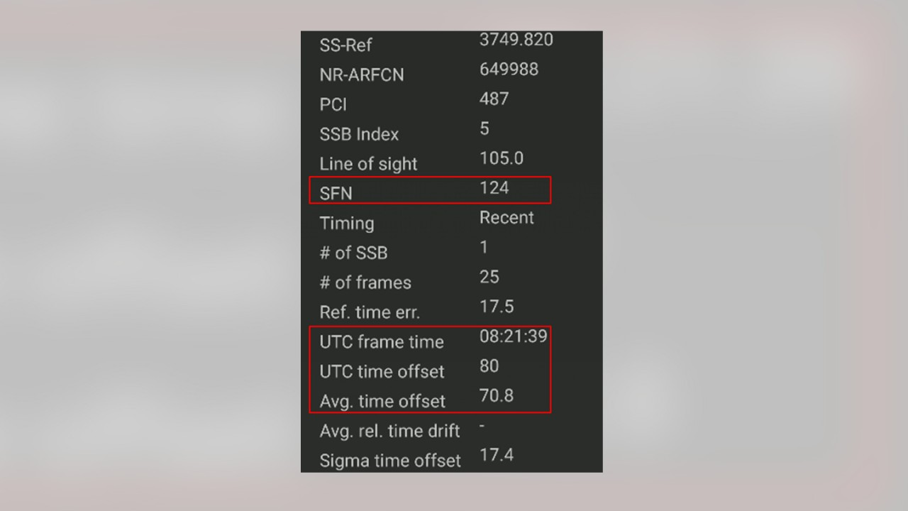 Figure 3: Time alignment error measurement results (radio frame, UTC time of the radio frame transmission, offset to expected radio frame transmission time)
