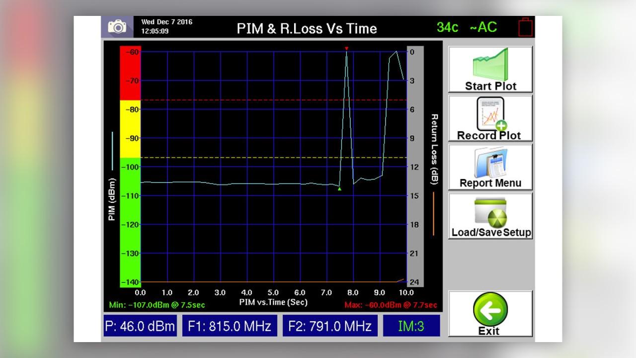 PIM vs. time measurements on the PiMPro Tower