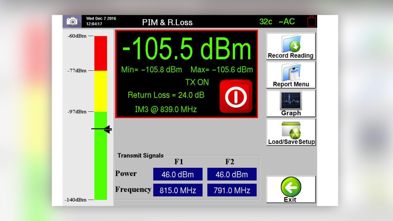 Static PIM measurement on the PiMPro Tower