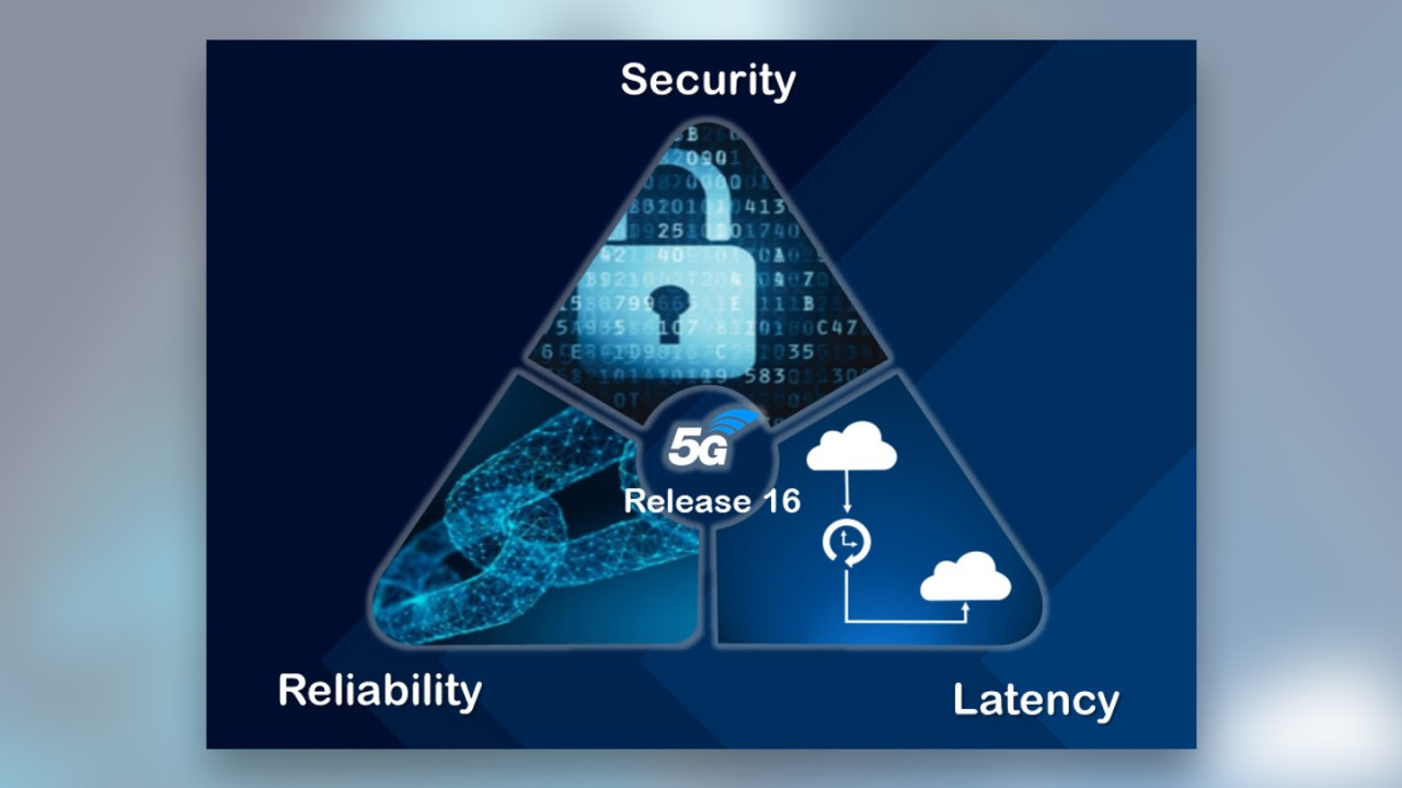 Smart factories requirements of 5G being security, reliability, and latency
