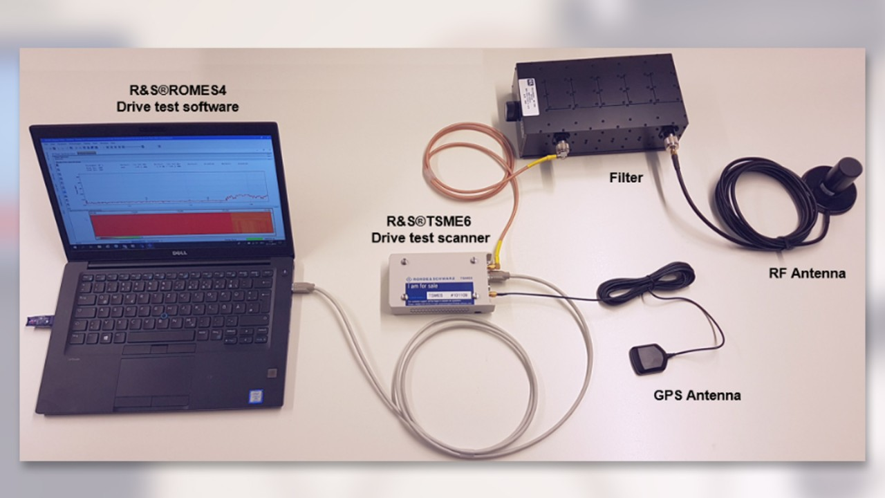 Drive test system used for collecting spectrum data