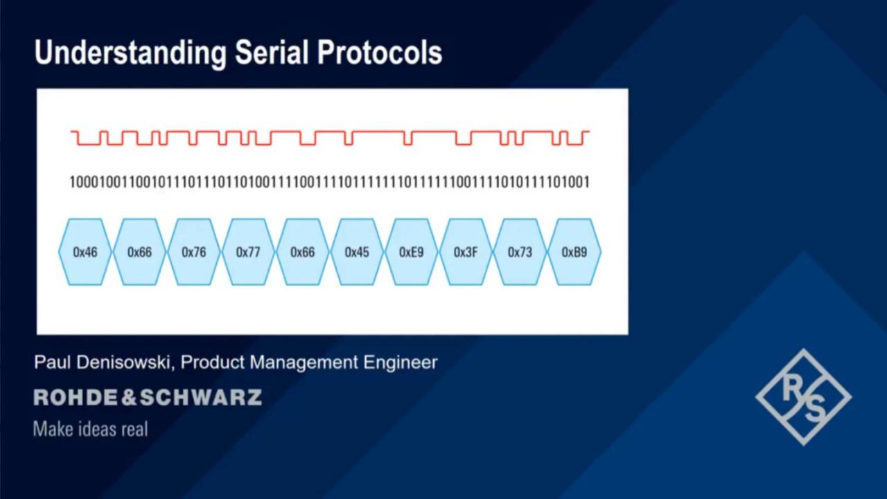 Understanding serial protocols