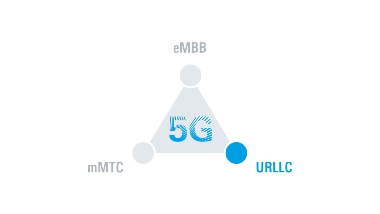 5G NR de Rohde Schwarz - Casos de uso de URLLC