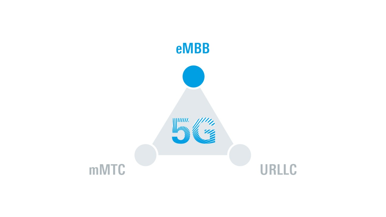Rohde Schwarz 5G NR use cases eMBB
