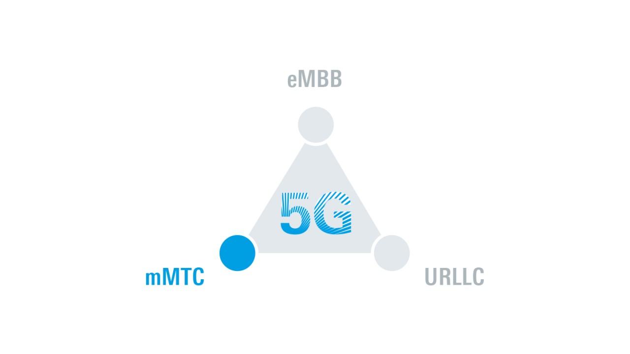 5G NR de Rohde Schwarz - Casos de uso de mMTC