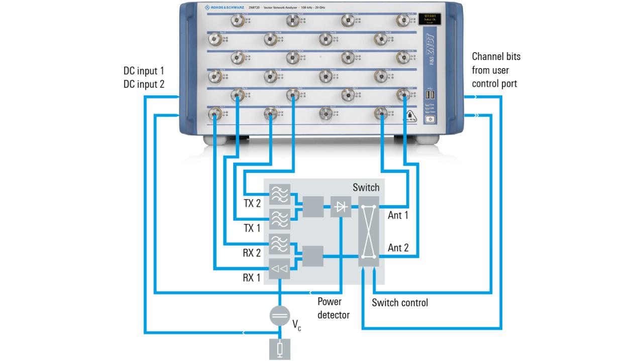 Messaufbau für Tests von Frontend-Modulen