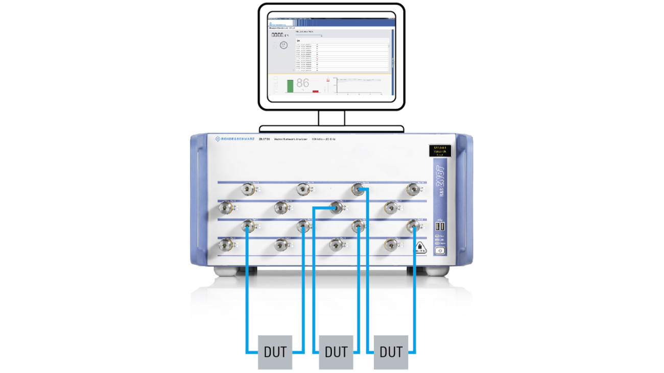 Multi-device testing with true multiport network analyzer