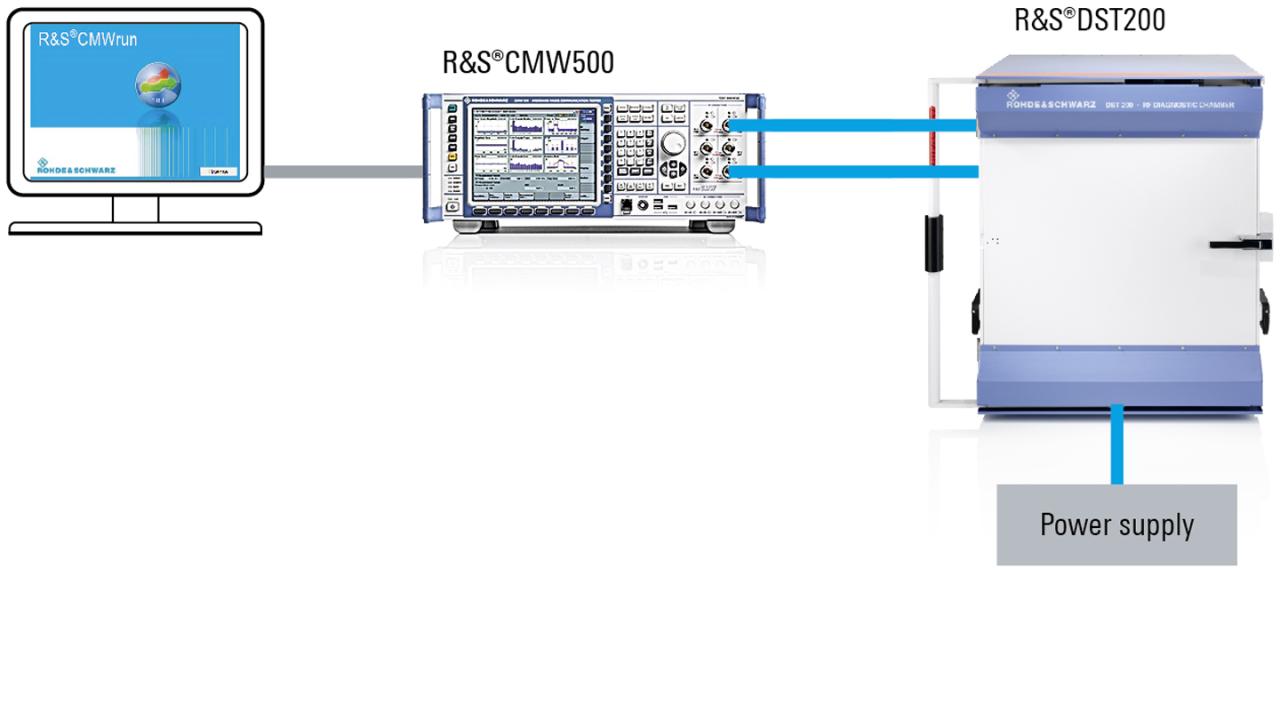 Messaufbau für Freiraumtests an Mobilfunkgeräten