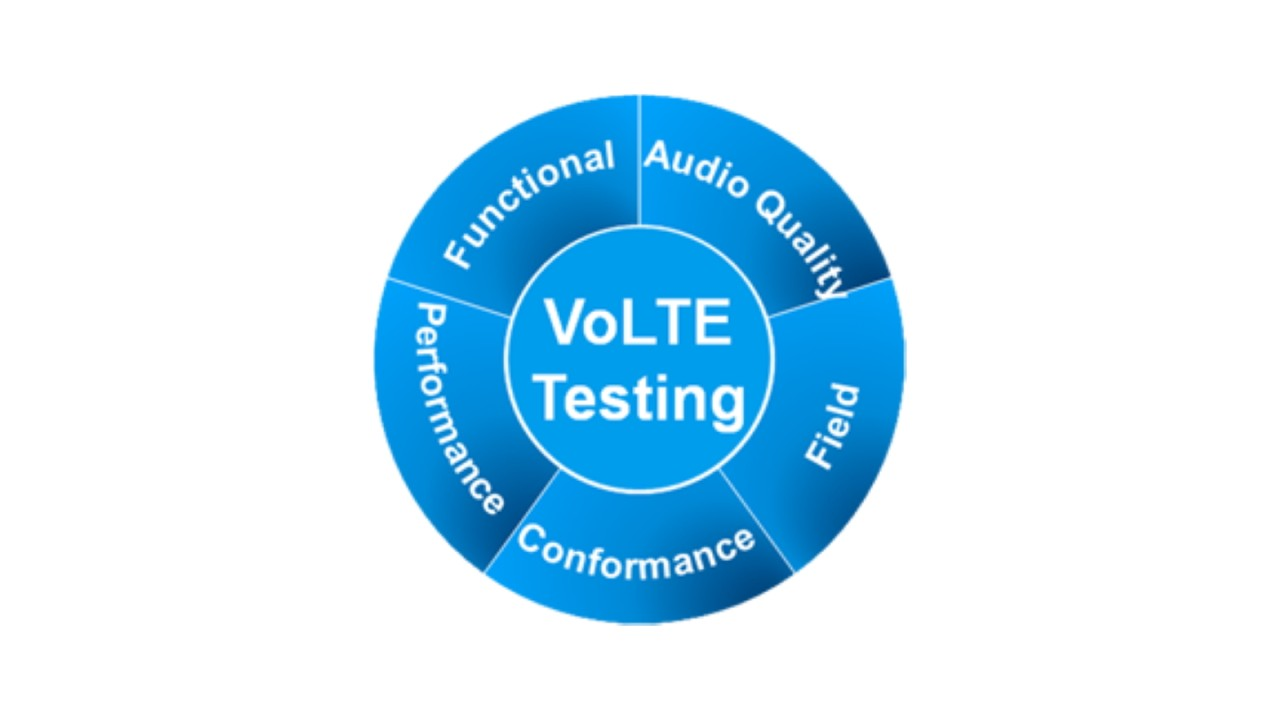Voice over LTE fundamentals