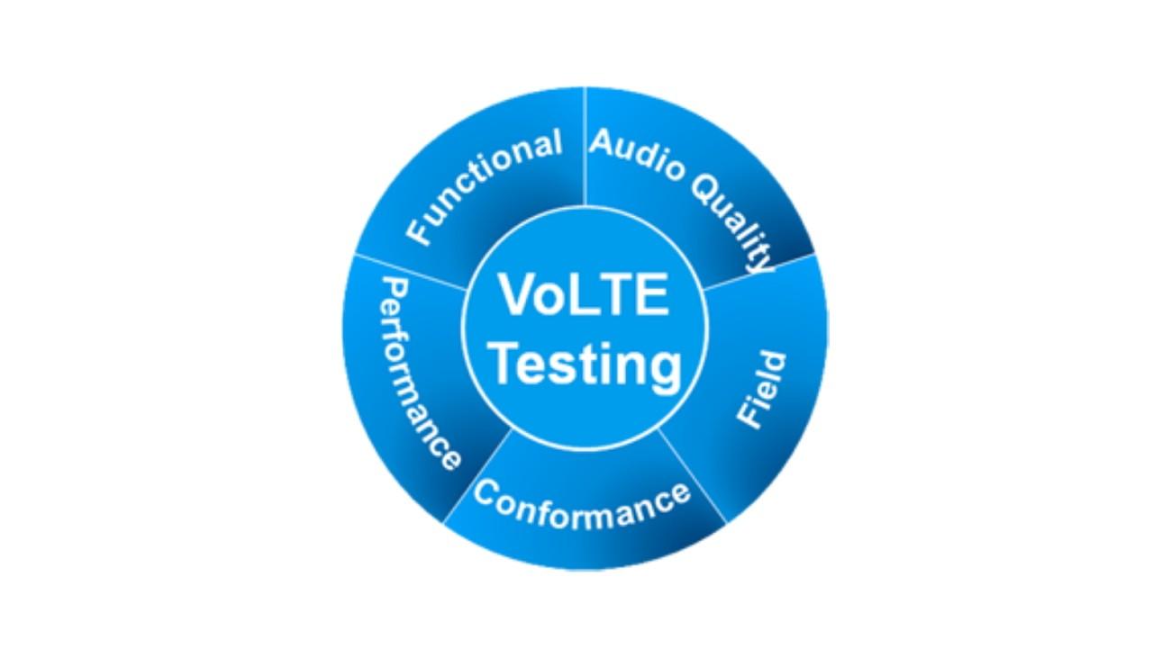 Voice over LTE fundamentals