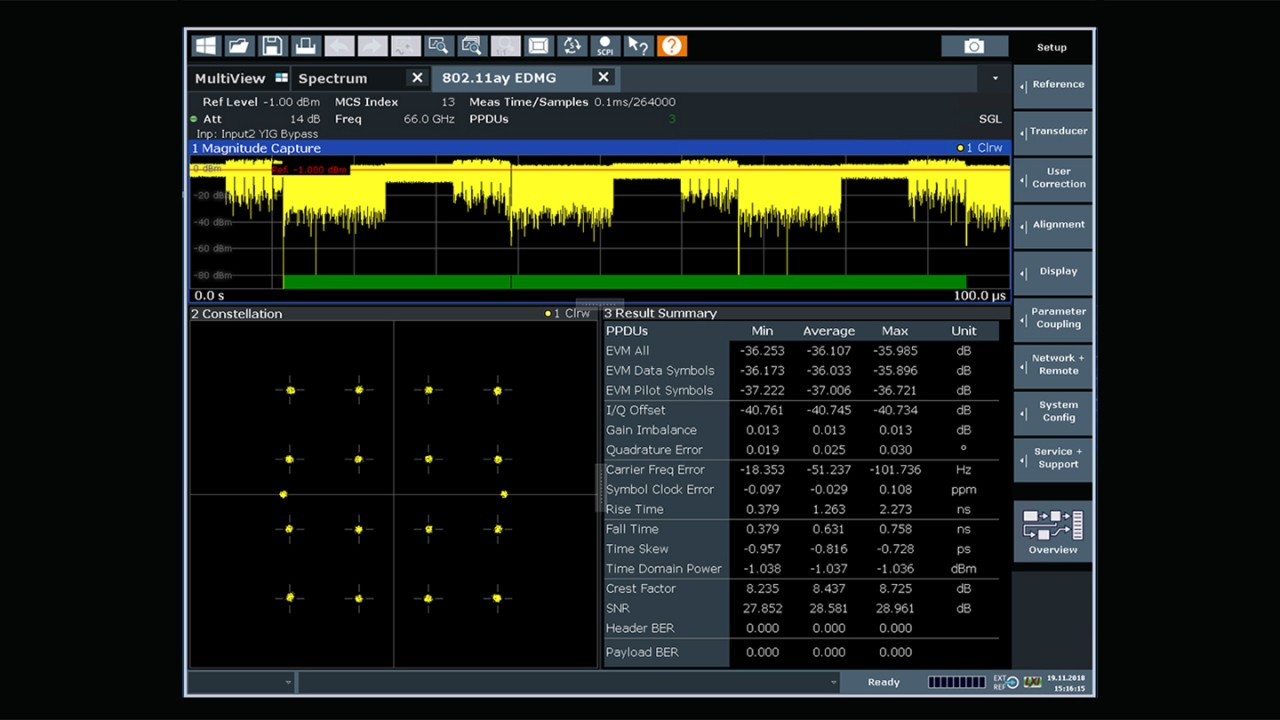 Accurate 802.11ay signal analysis using the R&S®FSW signal and spectrum analyzer.