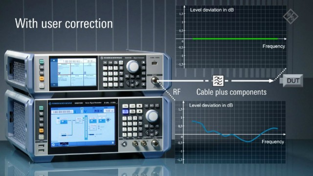 SMB100B UCOR user correction