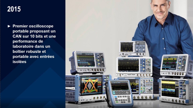 Innovation n°7 : Premier oscilloscope portable avec un CAN sur 10 bits