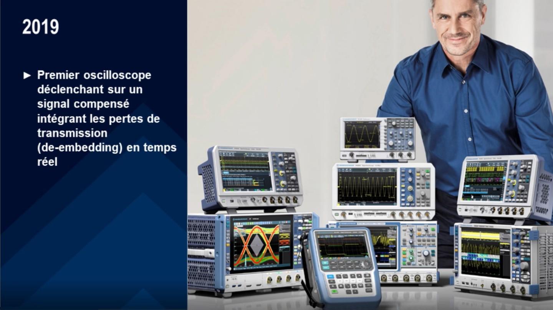 Innovation n°9 : Premier oscilloscope avec de-embedding temps réel